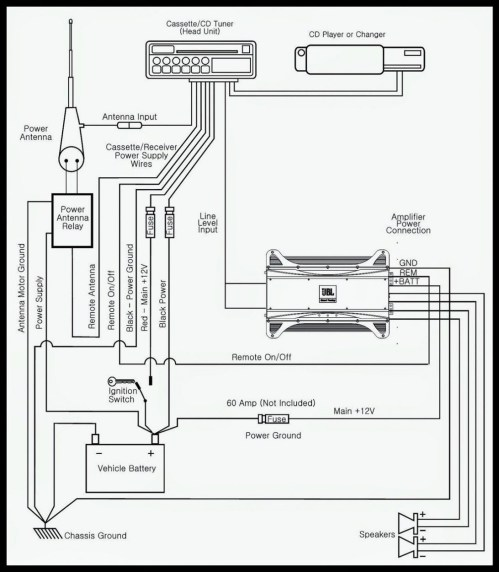 small resolution of power supply wiring diagram landscape lighting wiring diagram fresh low voltage outdoor led wiring diagrams