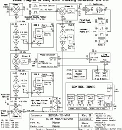 xbox 360 slim wiring diagram wiring diagrams bibxbox av wiring diagram wiring library schematic for xbox [ 1349 x 1478 Pixel ]