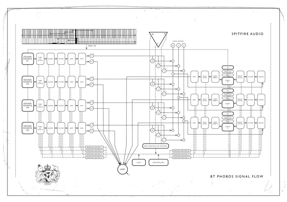 medium resolution of vdp sound bar wiring diagram wiring diagram third levelvdp sound bar wiring diagram wiring diagrams simple