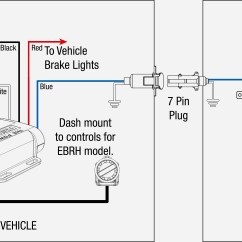 Tekonsha Prodigy P3 Wiring Diagram For Multiple Gfci Outlets Brake Controller Free