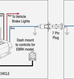 brake force trailer brake controller wiring diagram [ 7302 x 3708 Pixel ]