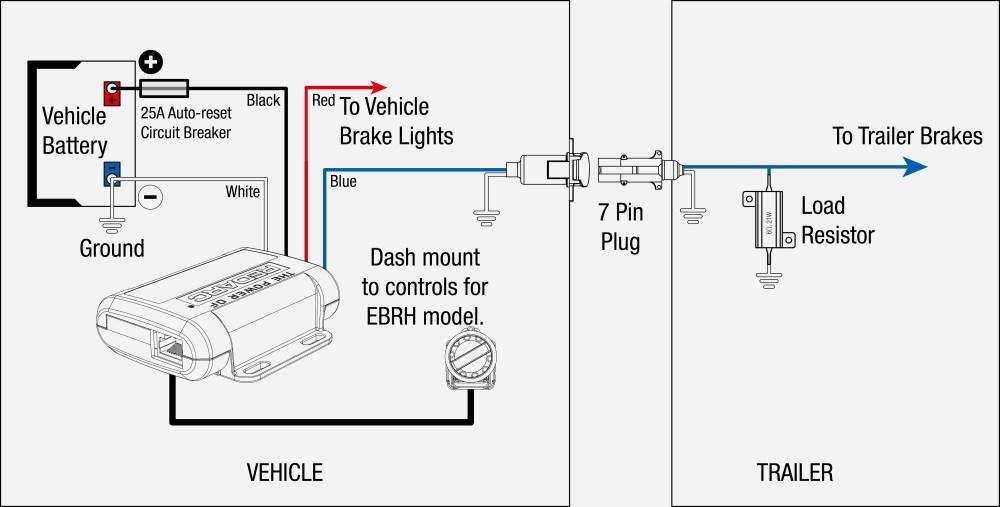 medium resolution of brake force trailer brake controller wiring diagram
