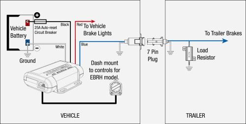 small resolution of brake force trailer brake controller wiring diagram