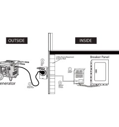 protran transfer switch wiring diagram [ 1600 x 1600 Pixel ]