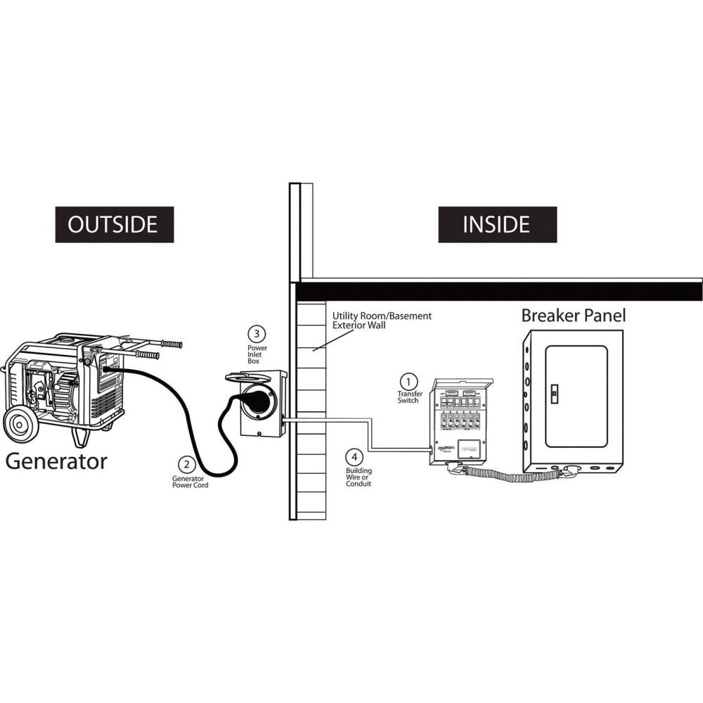 medium resolution of protran transfer switch wiring diagram