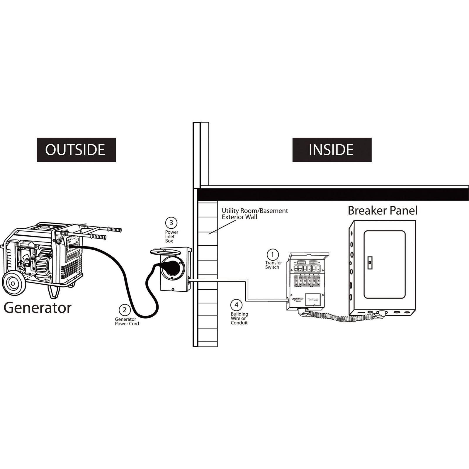 hight resolution of protran transfer switch wiring diagram