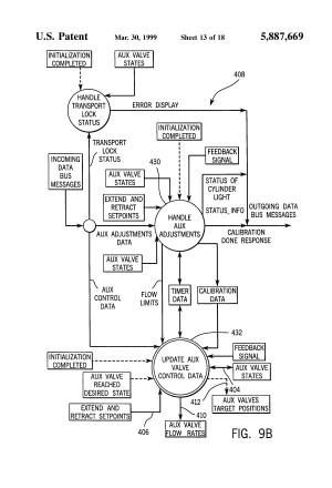 Pto Switch Wiring Diagram | Free Wiring Diagram