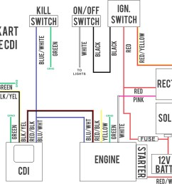 razor go kart wiring diagram typical ignition switch wiring diagram gas scooter electrical 6j [ 2962 x 2171 Pixel ]