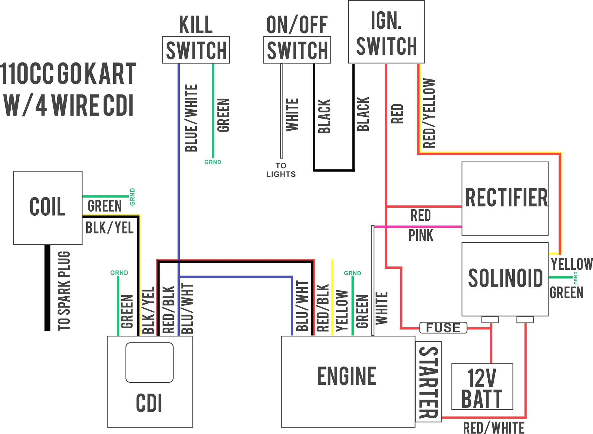 hight resolution of razor go kart wiring diagram typical ignition switch wiring diagram gas scooter electrical 6j