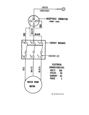 Red Lion Sprinkler Pump Wiring Diagram | Free Wiring Diagram