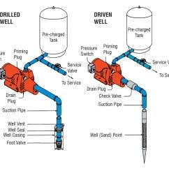 red lion sprinkler pump wiring diagram [ 950 x 877 Pixel ]