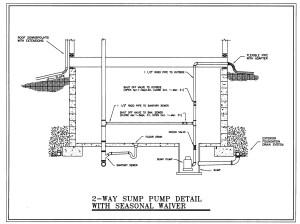 Red Lion Sprinkler Pump Wiring Diagram | Free Wiring Diagram