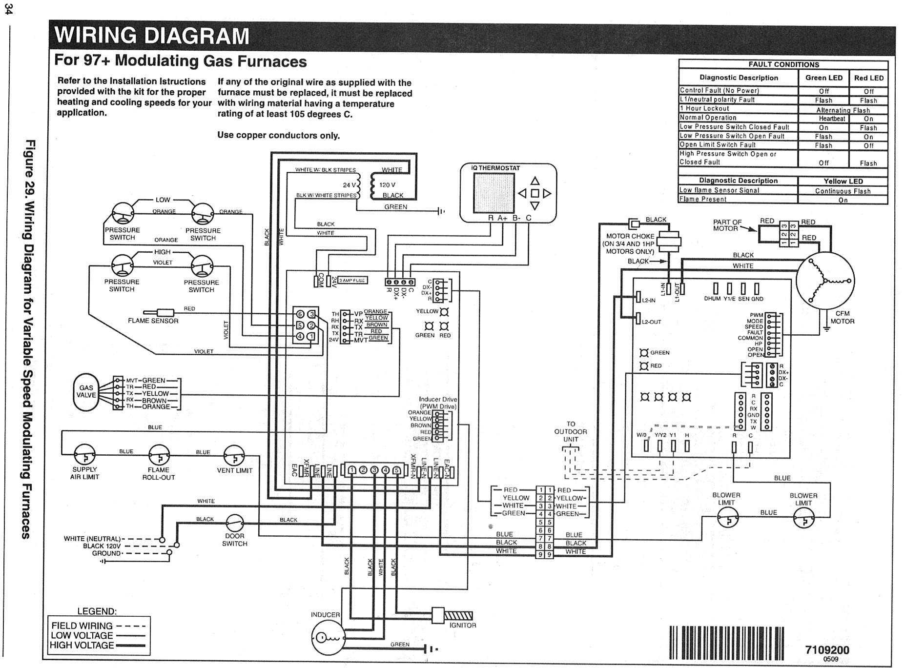 Rheem Oil Furnace Wiring Diagram