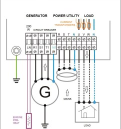 rv automatic transfer switch wiring diagram [ 1000 x 1116 Pixel ]