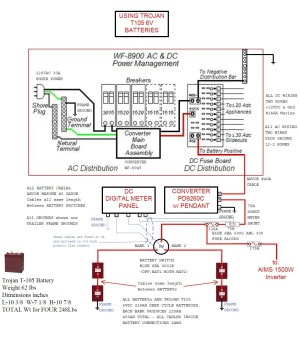 Rv Battery Disconnect Switch Wiring Diagram | Free Wiring