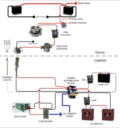 rv battery disconnect switch wiring diagram rv battery disconnect switch wiring diagram new rv wire [ 1466 x 1501 Pixel ]