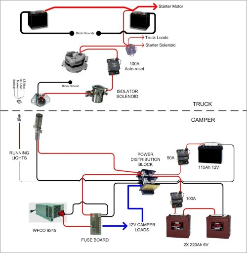 small resolution of rv battery disconnect switch wiring diagram rv battery disconnect switch wiring diagram new rv wire