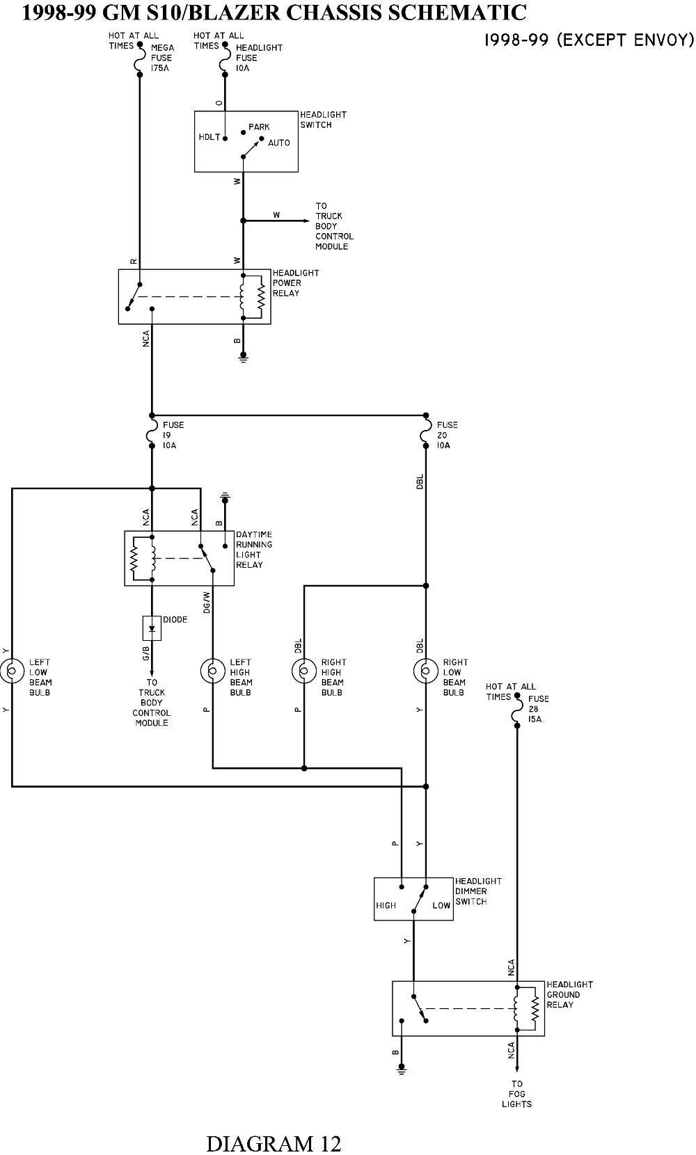 hight resolution of s10 blower motor wiring diagram
