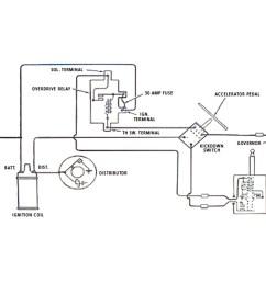 safety circuit wiring diagram free wiring diagram rh ricardolevinsmorales com home lighting circuit diagram basic electrical [ 1600 x 1200 Pixel ]