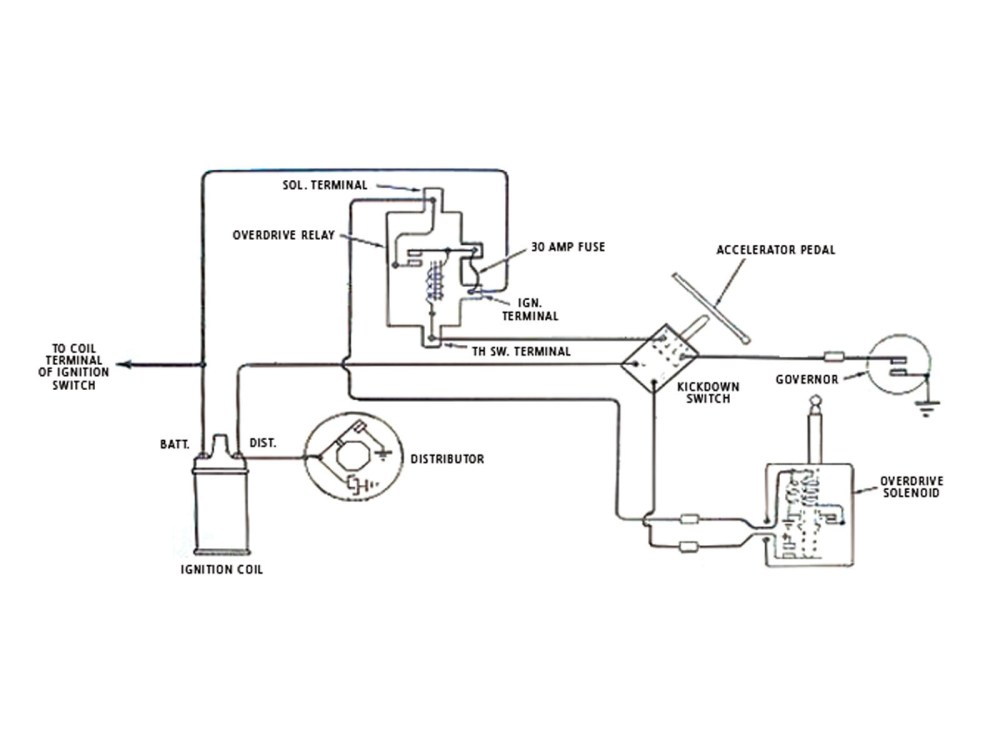 medium resolution of safety circuit wiring diagram free wiring diagram rh ricardolevinsmorales com home lighting circuit diagram basic electrical