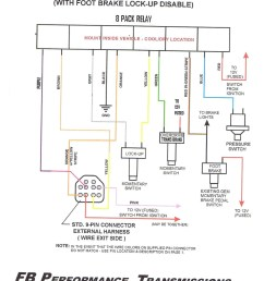 safety switch wiring diagram wiring diagram for neutral safety switch refrence wiring diagram safety relay [ 1700 x 2338 Pixel ]