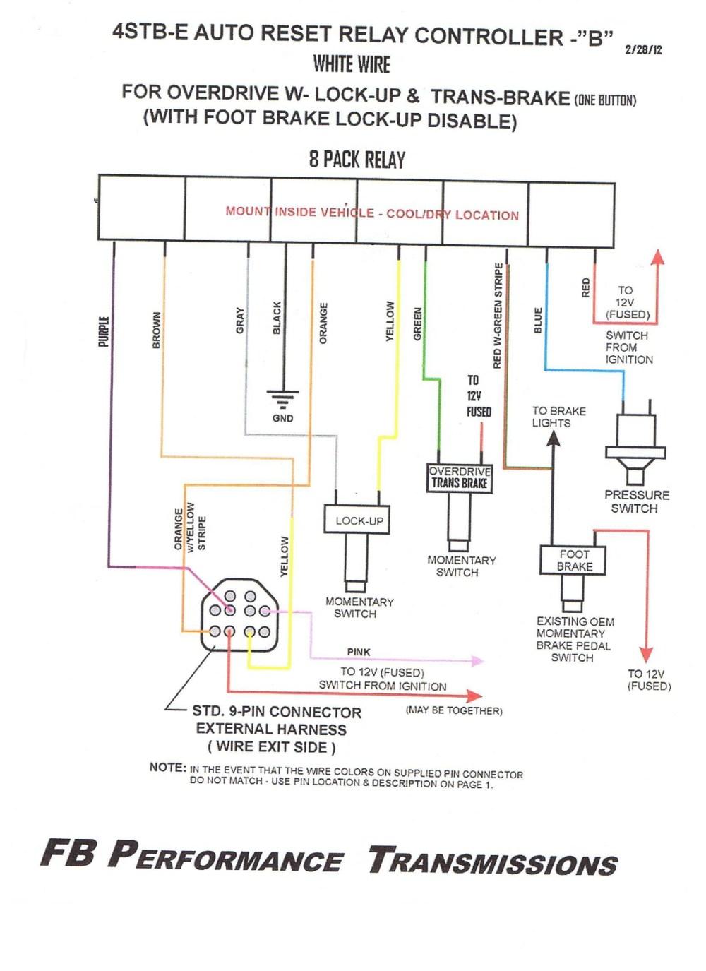 medium resolution of safety switch wiring diagram wiring diagram for neutral safety switch refrence wiring diagram safety relay