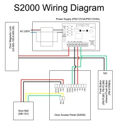 camera wiring schematic wiring diagram fascinatingfurther hdmi cable schematic diagram on security camera schematics surveillance camera [ 2479 x 2100 Pixel ]