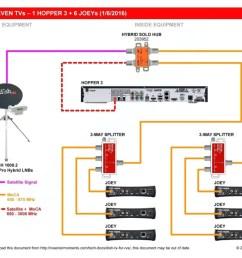 satellite dish wiring diagram free wiring diagram dish cable diagram wiring diagram for satellite dish [ 1024 x 837 Pixel ]