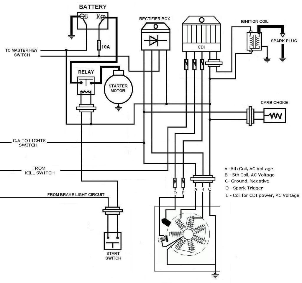 Scooter Ignition Switch Wiring Diagram