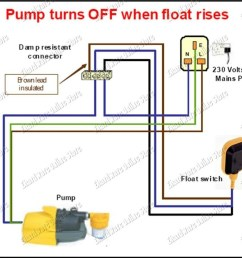 septic pump float switch wiring diagram free wiring diagram septic pump wiring schematic septic pump float [ 1024 x 919 Pixel ]