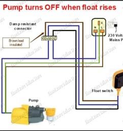 septic pump float switch wiring diagram magnificent float switch wiring schematic ponent electrical 19g [ 1024 x 919 Pixel ]