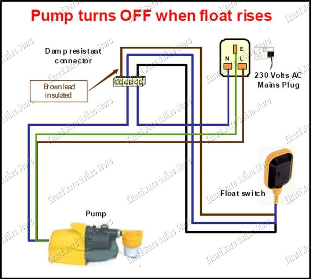 hight resolution of septic pump float switch wiring diagram magnificent float switch wiring schematic ponent electrical 19g