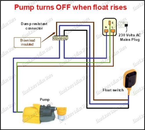 small resolution of septic pump float switch wiring diagram magnificent float switch wiring schematic ponent electrical 19g