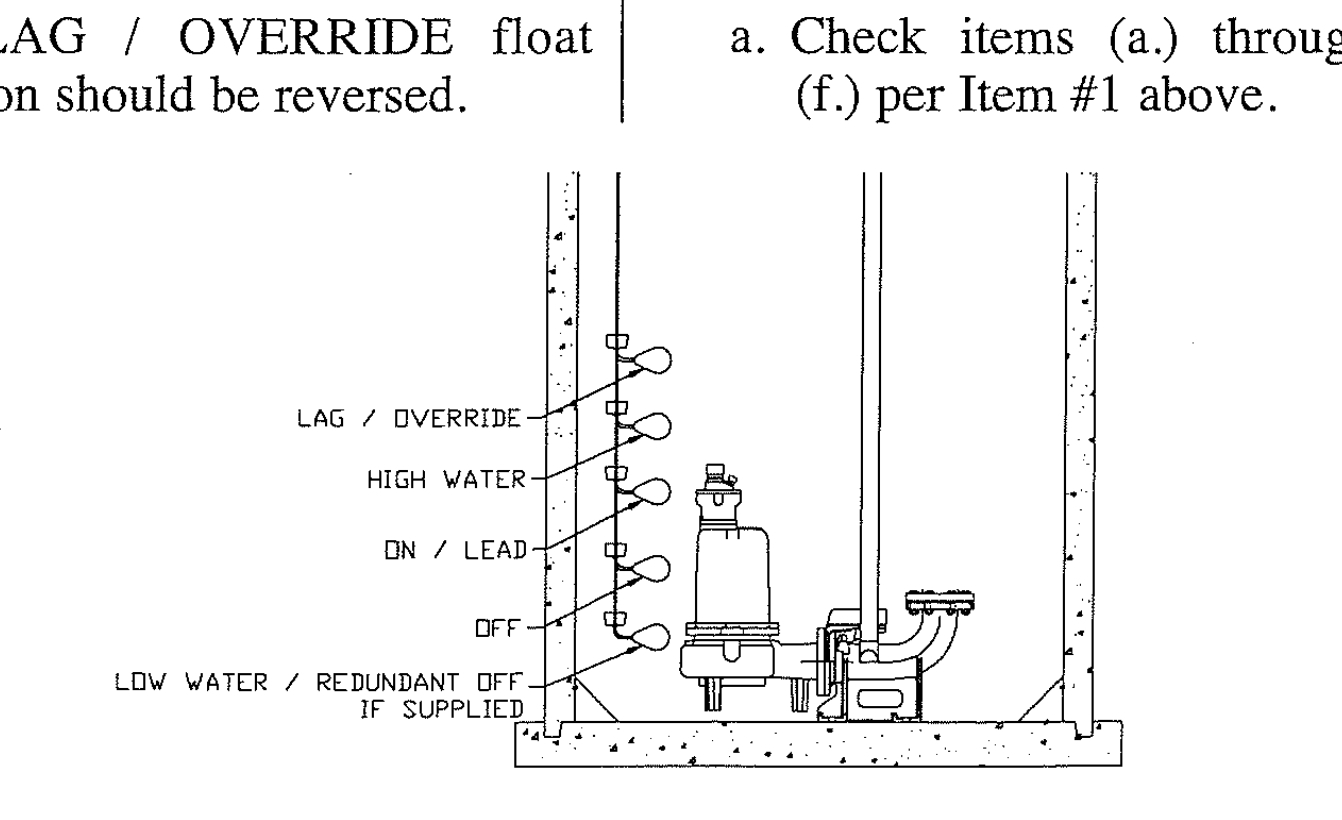septic float switch wiring diagram