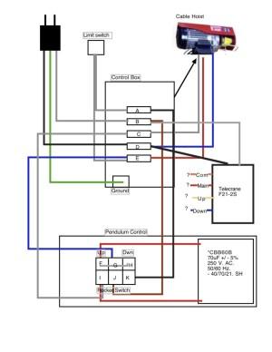 Shaw Box Hoist Wiring Diagram | Free Wiring Diagram