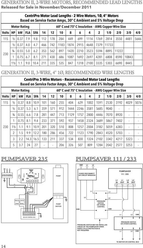 small resolution of siga ct1 wiring diagram siga ct1 wiring diagram new siga ct1 wiring diagram siga io