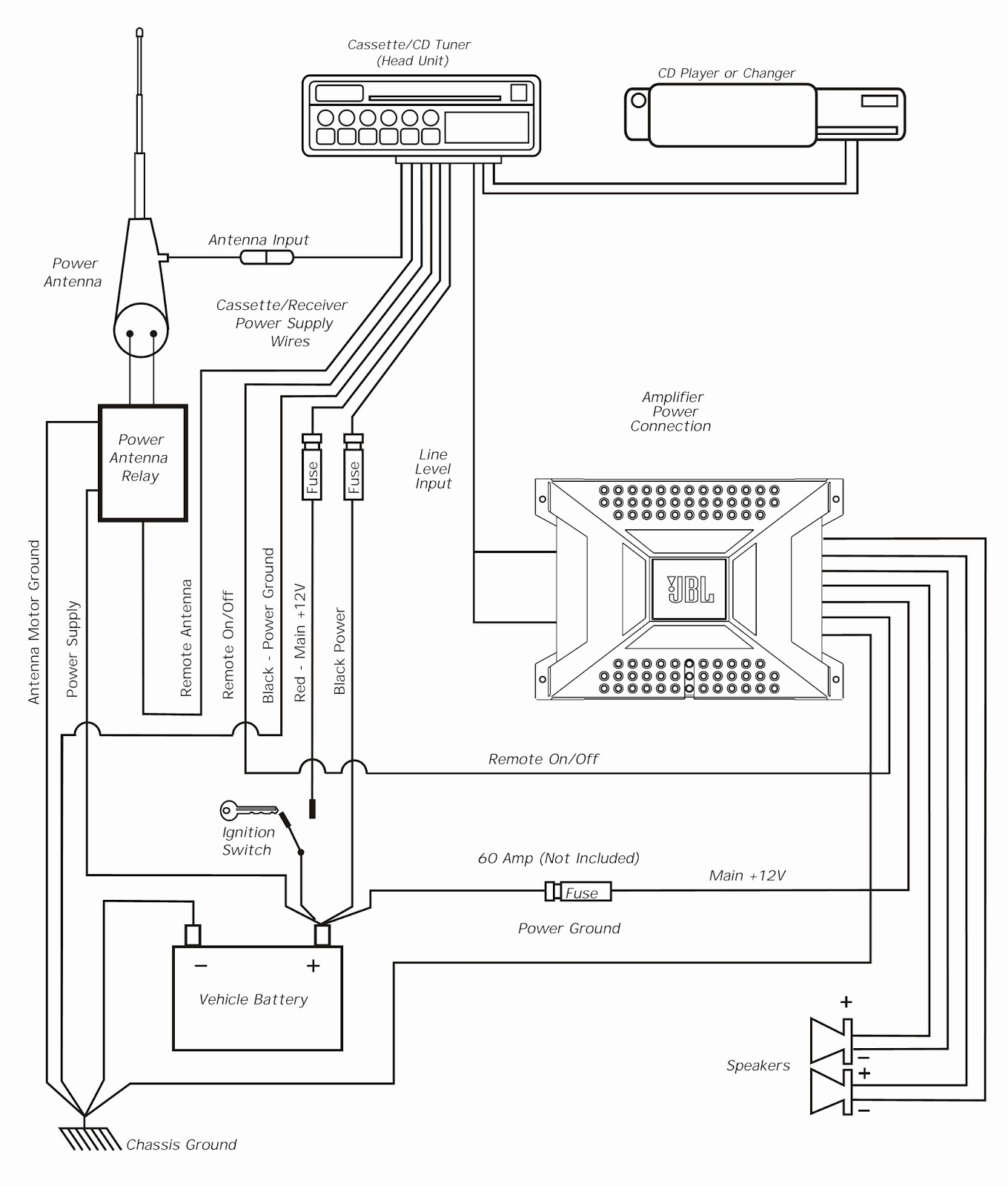 hight resolution of sni 35 adjustable line output converter wiring diagram free wiring home theater system setup diagram sni