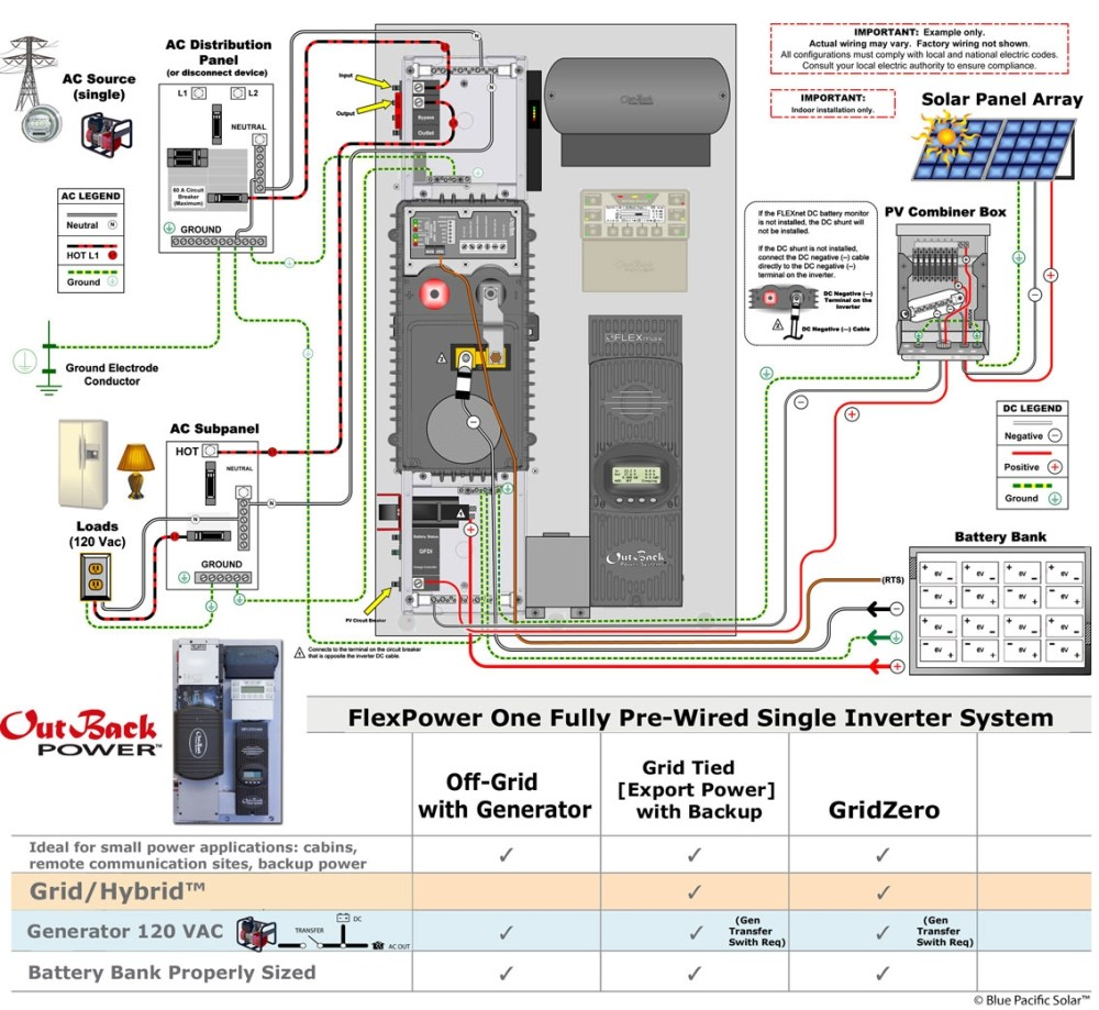 medium resolution of solar panel grid tie wiring diagram fast installation just hang on the wall with