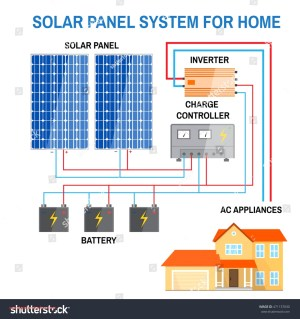 Solar Panel Grid Tie Wiring Diagram | Free Wiring Diagram