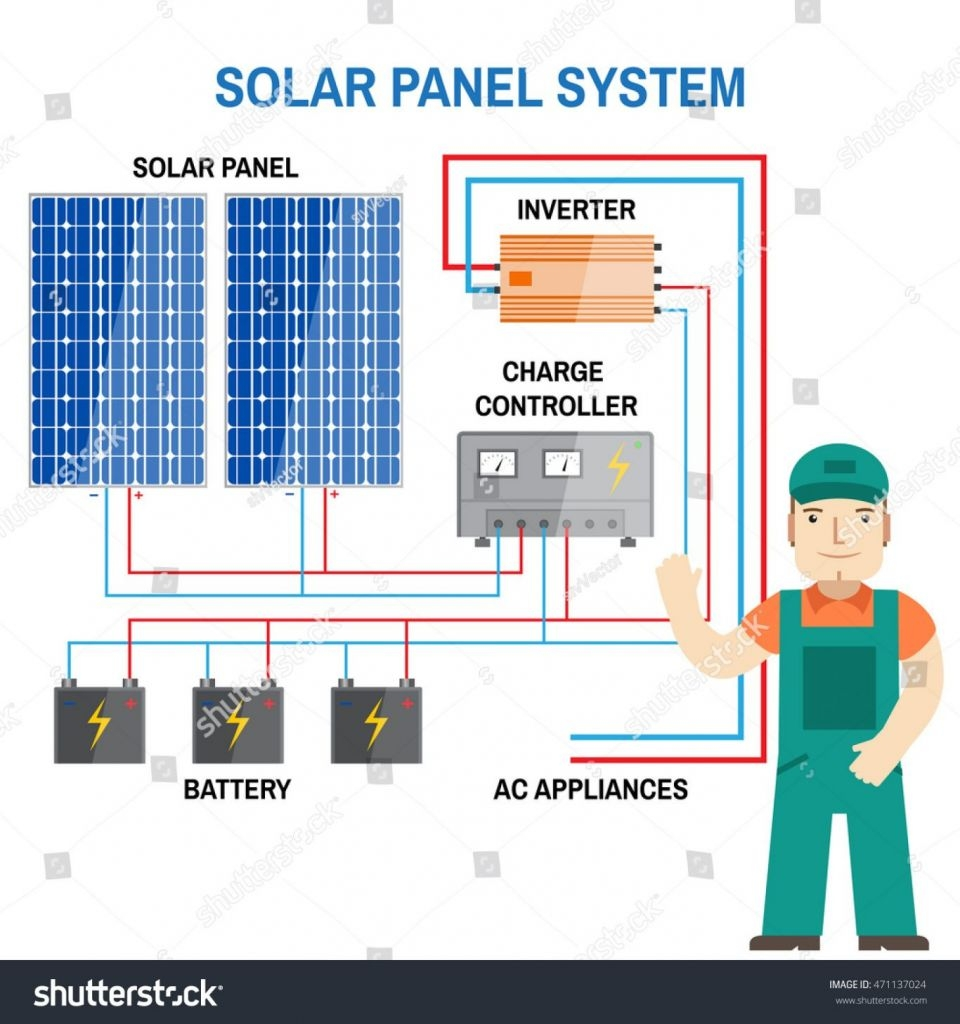 Solar Panel System Wiring Diagram