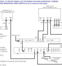 solar panel wiring diagram [ 3040 x 2297 Pixel ]