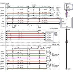 Sony Car Stereo Speaker Wiring Diagram Boat Navigation Lights Schematic Harness Cdx Gt620 Block