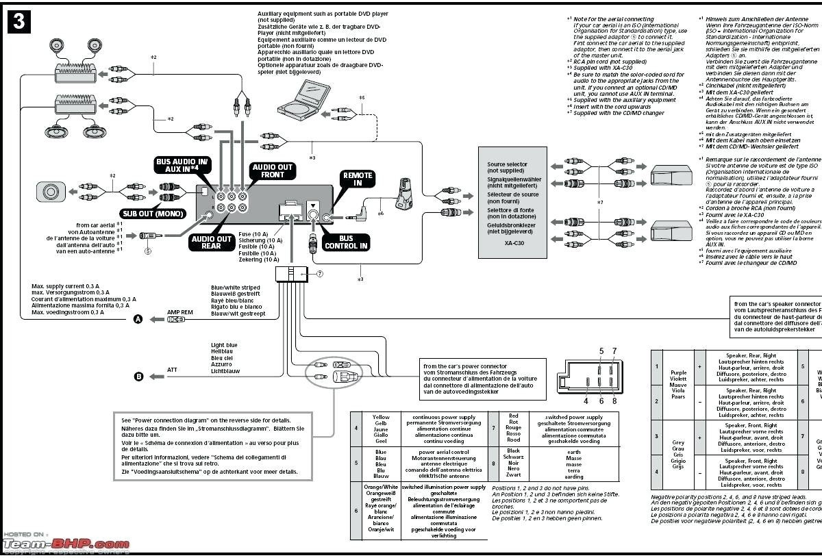 Basic Wiring Diagram For Car Stereo