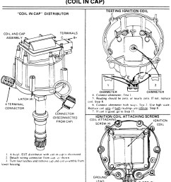 spark plug wiring diagram chevy 350 wiring diagram chevy 350 distributor cap hei thoughtexpansion net [ 1000 x 1281 Pixel ]