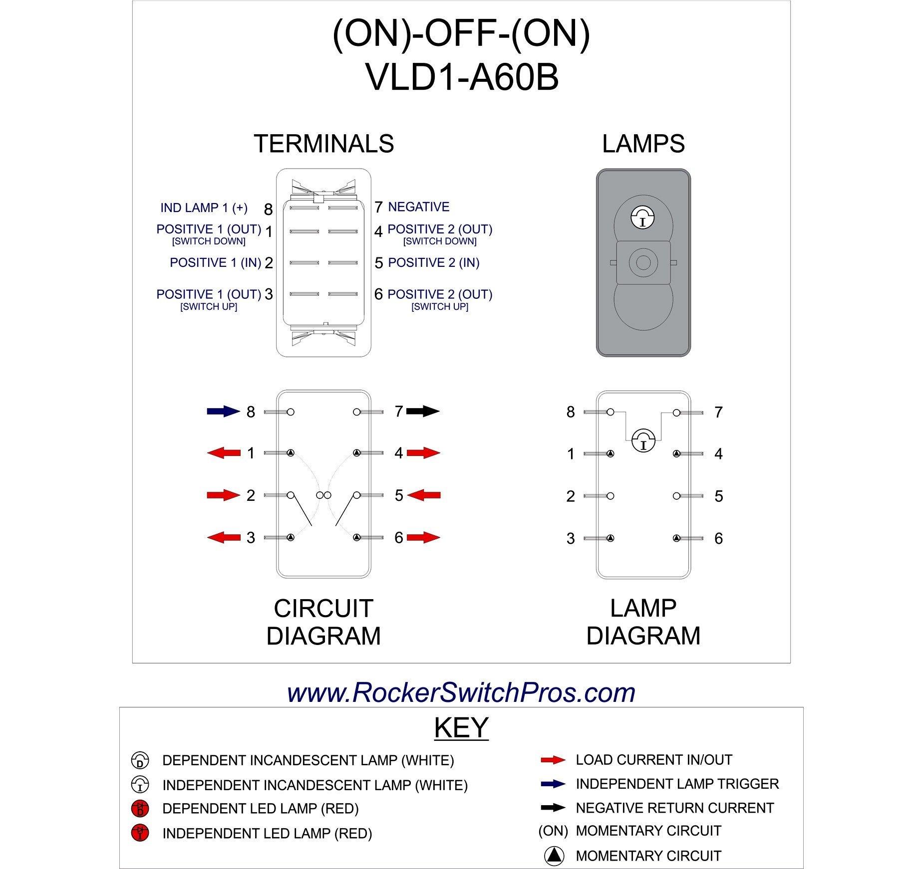 hight resolution of spdt rocker switch wiring diagram dpst rocker switch wiring diagram inspirational dpdt relay wiring diagram