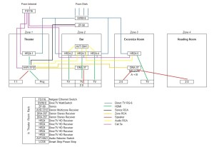 Speaker Selector Switch Wiring Diagram | Free Wiring Diagram