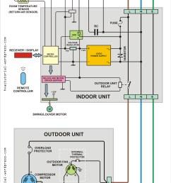 split air conditioner wiring diagram [ 2494 x 3722 Pixel ]