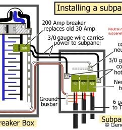square d breaker box wiring diagram 125 amp main breaker panel wiring diagram example electrical [ 1575 x 1130 Pixel ]