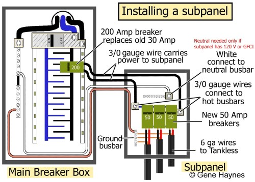 small resolution of square d breaker box wiring diagram 125 amp main breaker panel wiring diagram example electrical