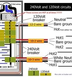 square d breaker box wiring diagram circuit breaker panel wiring diagram pleasing electrical and within [ 1200 x 783 Pixel ]